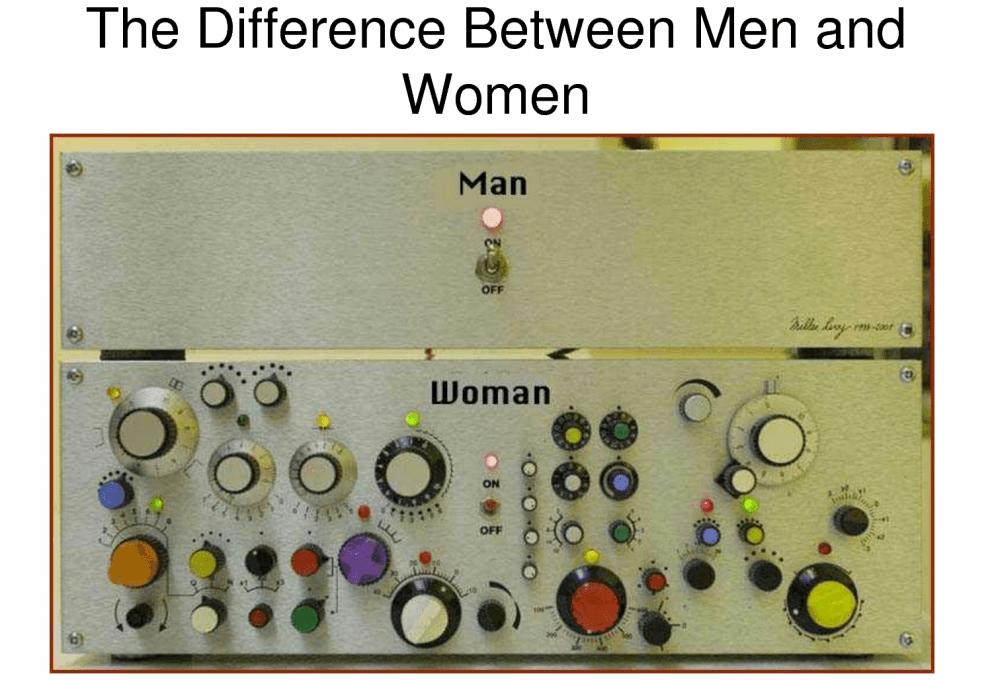Moško-ženski slovar